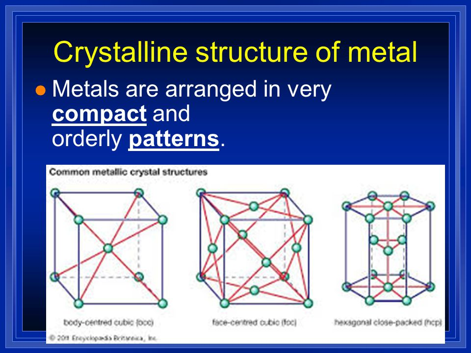 Ionic solids are brittle + - + - + - +- +-+- + - +- l Strong Repulsion breaks a crystal apart, due to similar ions being next to each other. Force