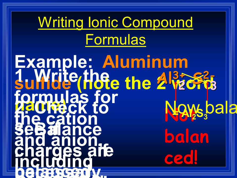 Writing Ionic Compound Formulas Example: Iron (III) chloride (note the 2 word name) 1. Write the formulas for the cation and anion, including CHARGES!