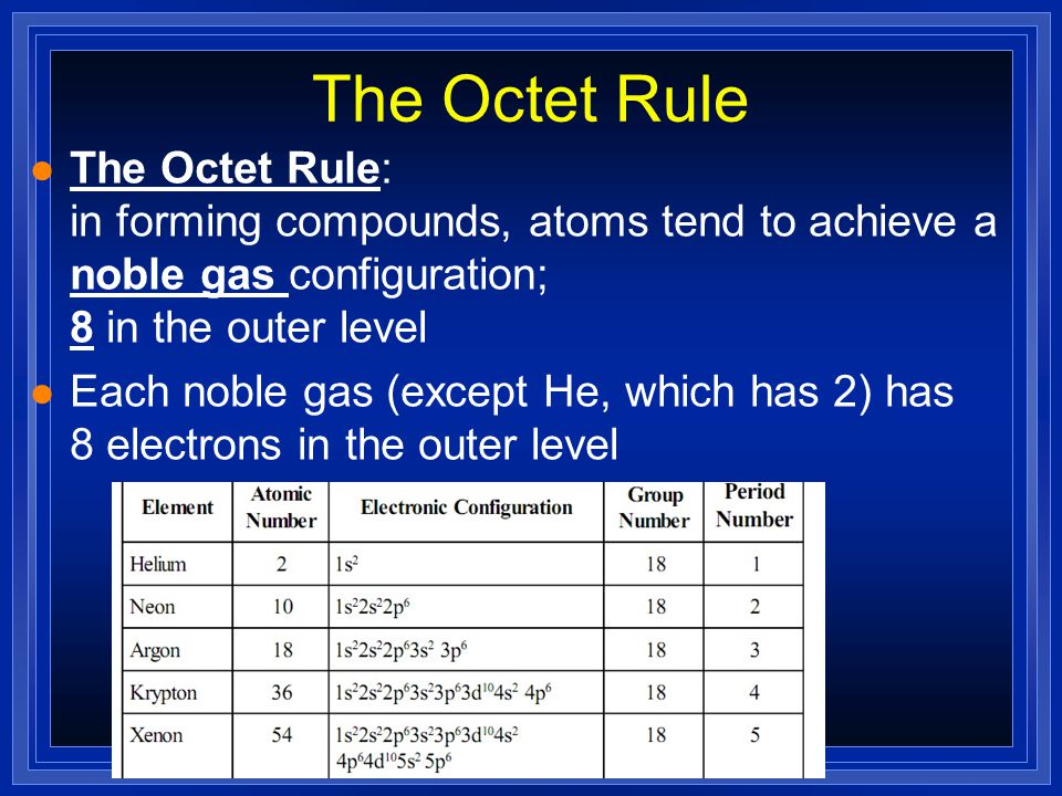 The Octet Rule l The Octet Rule: in forming compounds, atoms tend to achieve a noble gas configuration; 8 in the outer level l Each noble gas (except He, which has 2) has 8 electrons in the outer level