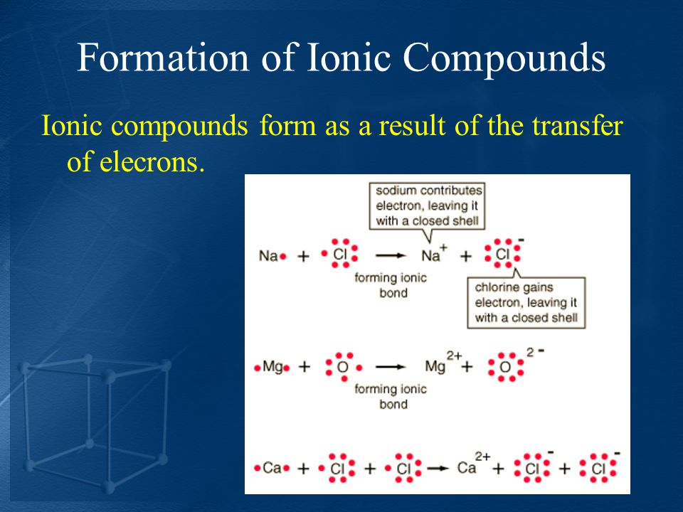 Formation of Ionic Compounds Ionic compounds form as a result of the transfer of elecrons.