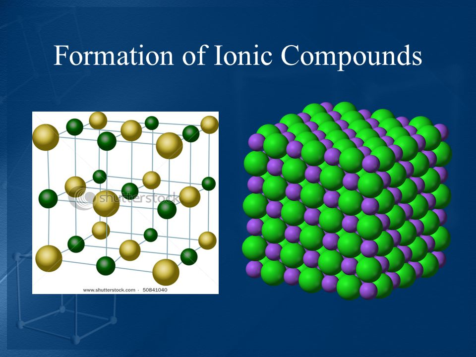 Cations and anions are arranged in a crystal lattice; minimizing potential energy Arrangement among ions represents a balance between attractive and repulsive forces Lattice energy – energy released when an ionic compound forms.