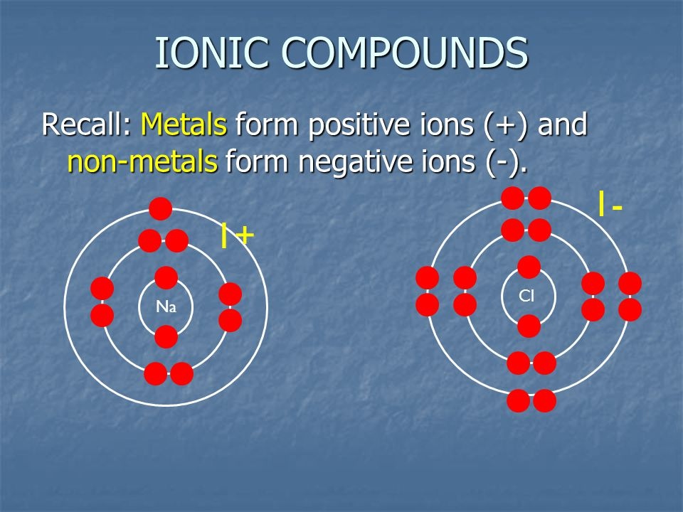 IONIC COMPOUNDS Recall: Metals form positive ions (+) and non-metals form negative ions (-).