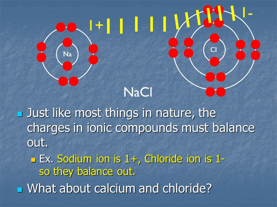 Just like most things in nature, the charges in ionic compounds must balance out.