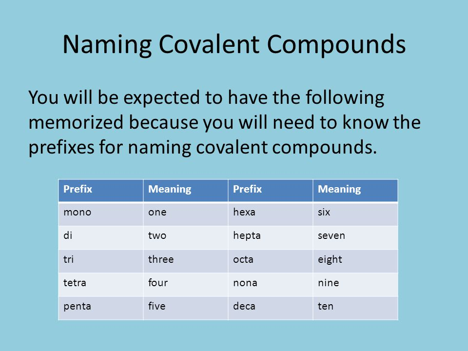 Naming Covalent Compounds You will be expected to have the following memorized because you will need to know the prefixes for naming covalent compound