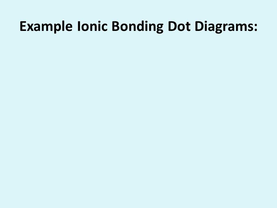 Example Ionic Bonding Dot Diagrams: