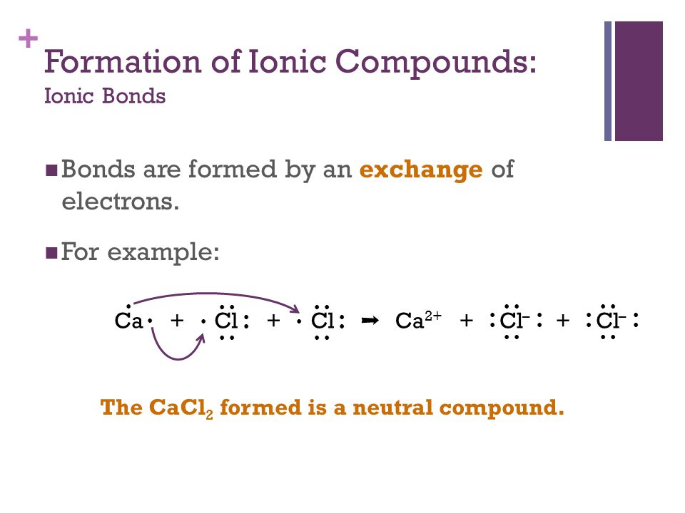+ Bonds are formed by an exchange of electrons. For example: Formation of Ionic Compounds: Ionic Bonds Ca+Cl ➞ Ca 2+ +Cl – +Cl+Cl – The CaCl 2 formed