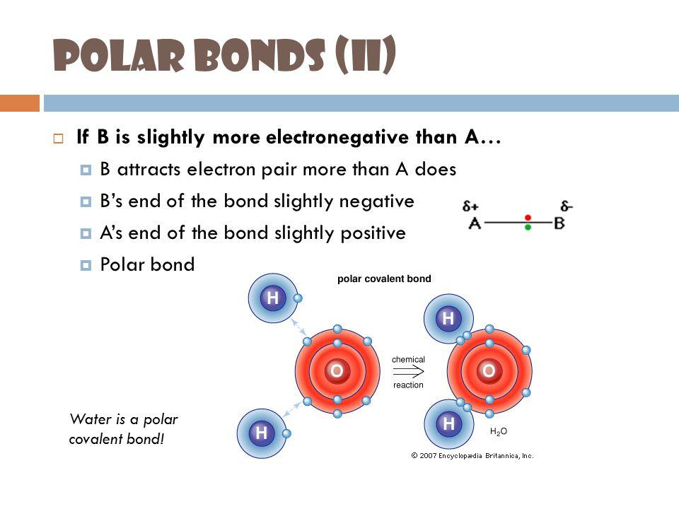 Electronegativity of Elements