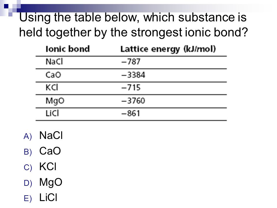 Using the table below, which substance is held together by the strongest ionic bond? A) NaCl B) CaO C) KCl D) MgO E) LiCl