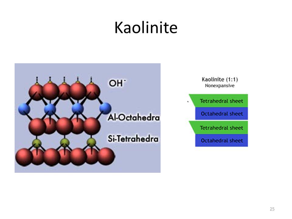 Kaolinite 25