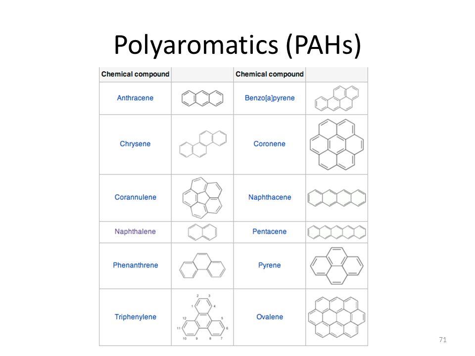 Polyaromatics (PAHs) 71