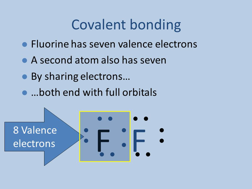 Covalent bonding l Fluorine has seven valence electrons l A second atom also has seven l By sharing electrons… l …both end with full orbitals FF 8 Val