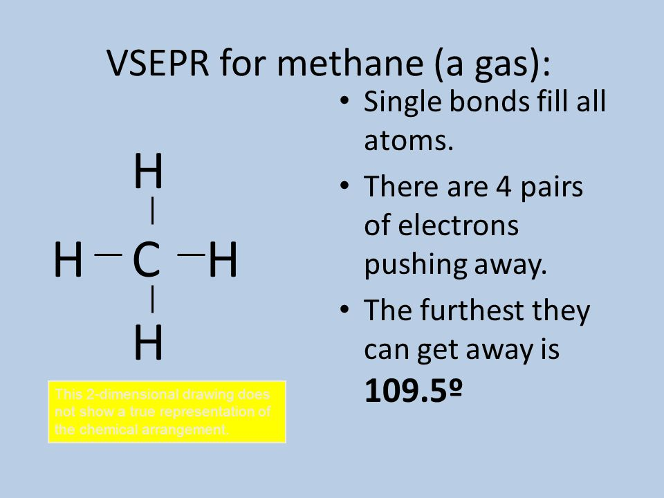 VSEPR Based on the number of pairs of valence electrons, both bonded and unbonded. Unbonded pair also called lone pair. CH 4 - draw the structural for