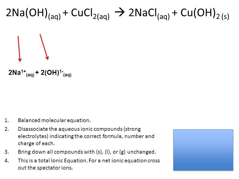 2Na(OH) (aq) + CuCl 2(aq)  2NaCl (aq) + Cu(OH) 2 (s) 2Na 1+ (aq) + 2(OH) 1- (aq) + Cu 2+ (aq) + 2Cl 1- (aq)  2Na 1+ (aq) + 2Cl 1- (aq) + Cu(OH) 2(s)