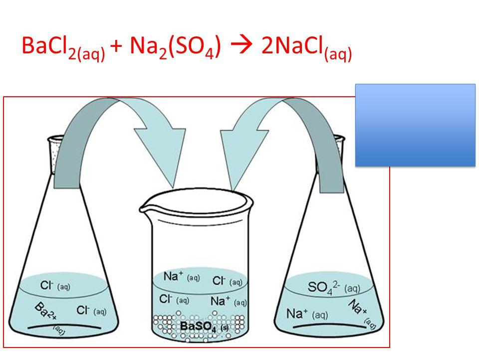 BaCl 2(aq) + Na 2 (SO 4 )  2NaCl (aq)