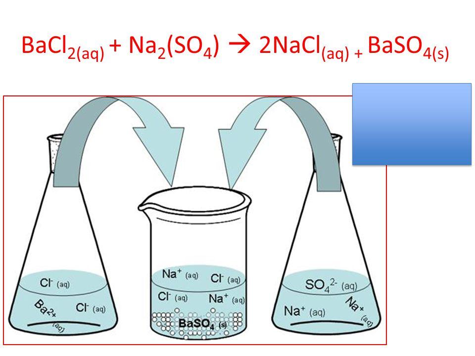 BaCl 2(aq) + Na 2 (SO 4 )  2NaCl (aq) + BaSO 4(s)