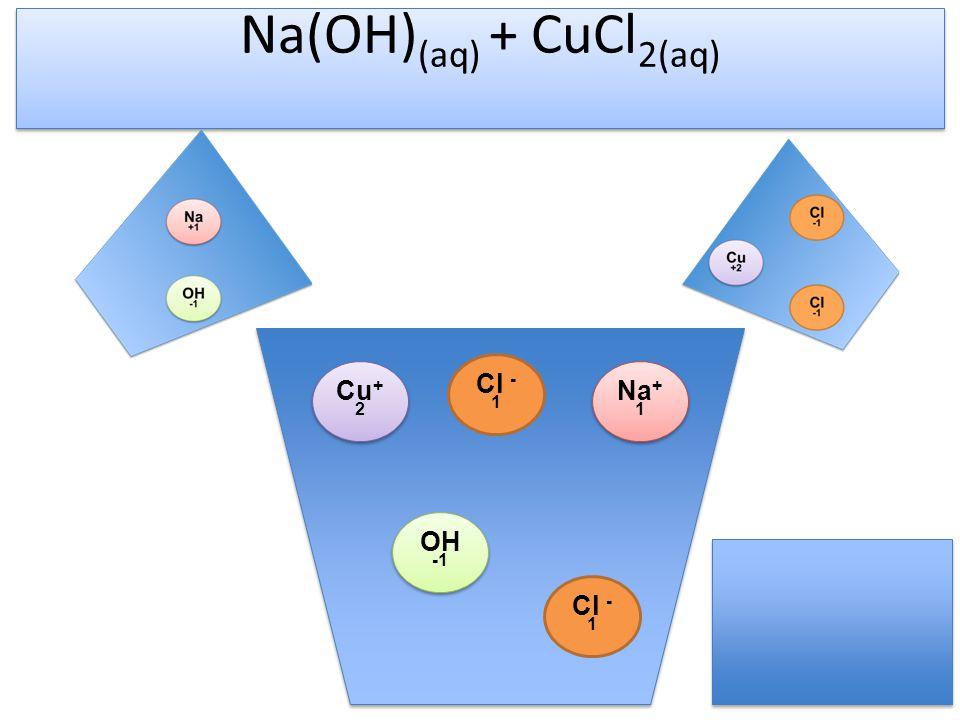 Na(OH) (aq) + CuCl 2(aq) Na + 1 OH -1 Cu + 2 Cl - 1