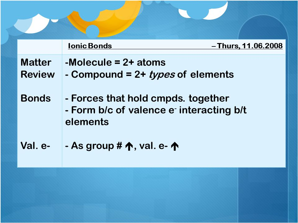 Ionic Bonds – Thurs, 11.06.2008 Matter Review Bonds Val.