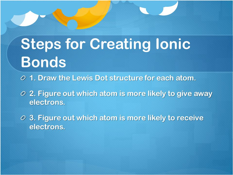 Steps for Creating Ionic Bonds 1. Draw the Lewis Dot structure for each atom.