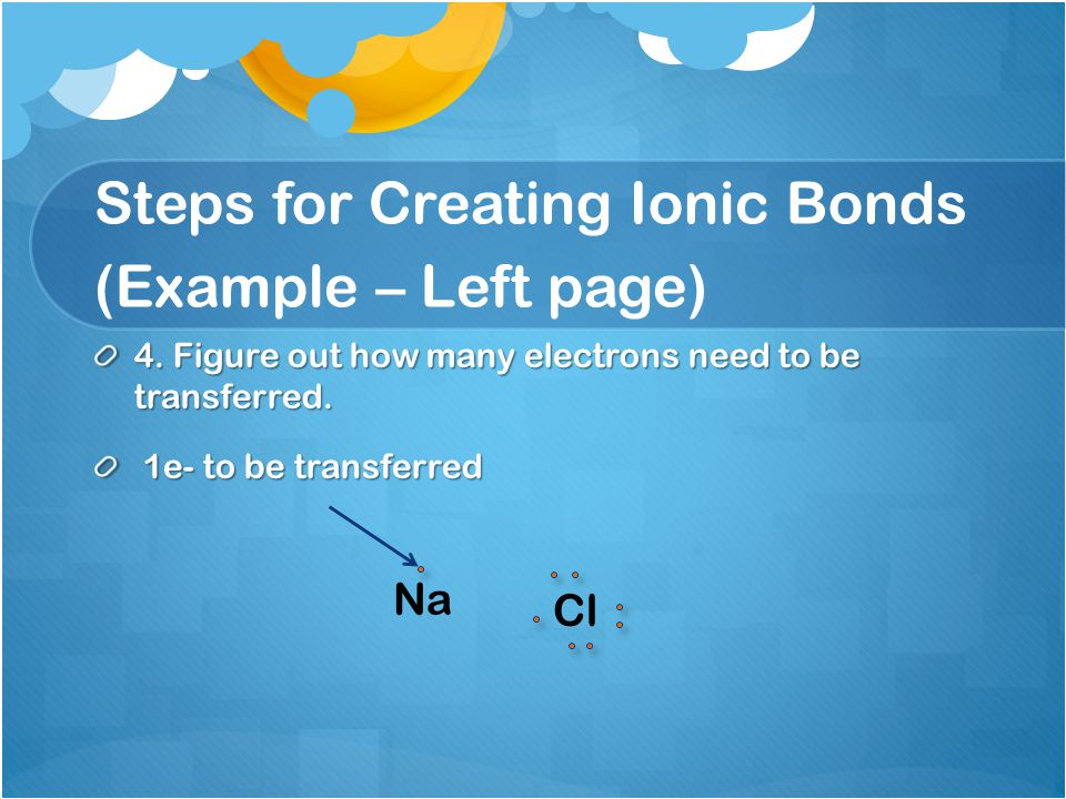 Steps for Creating Ionic Bonds (Example – Left page) 4.