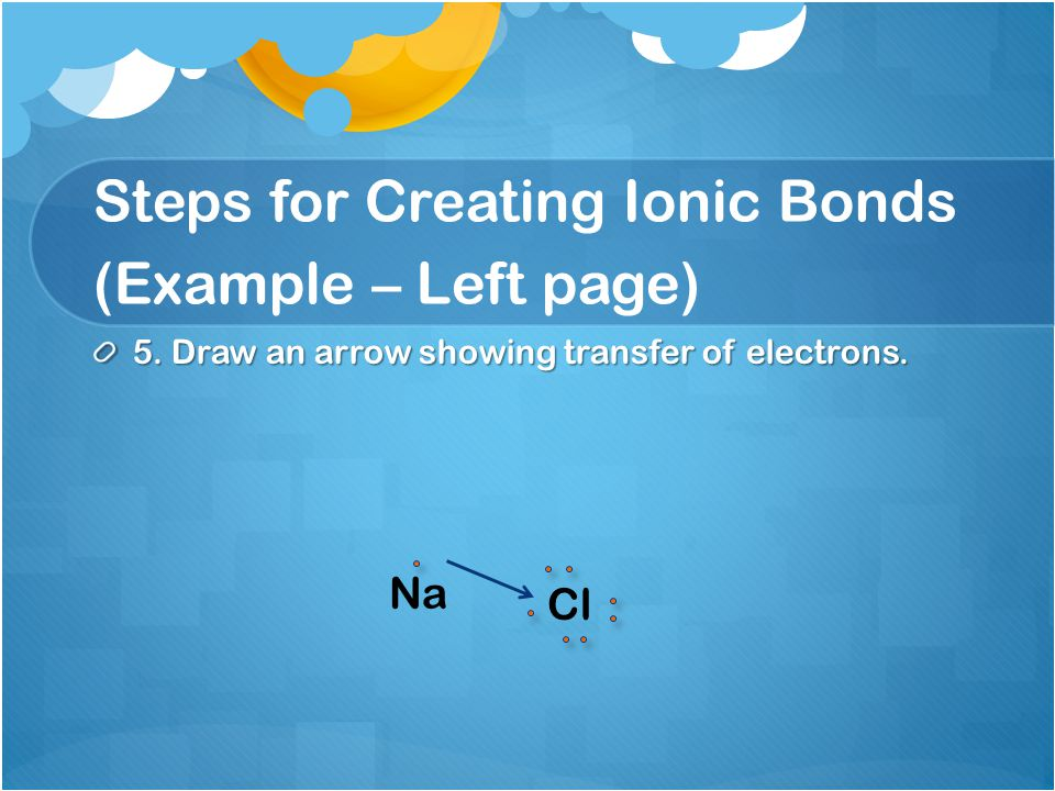 Steps for Creating Ionic Bonds (Example – Left page) 5.