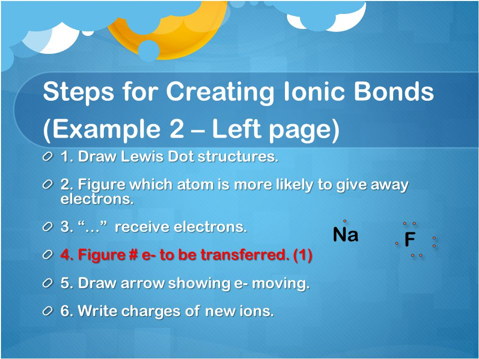 Steps for Creating Ionic Bonds (Example 2 – Left page) 1.
