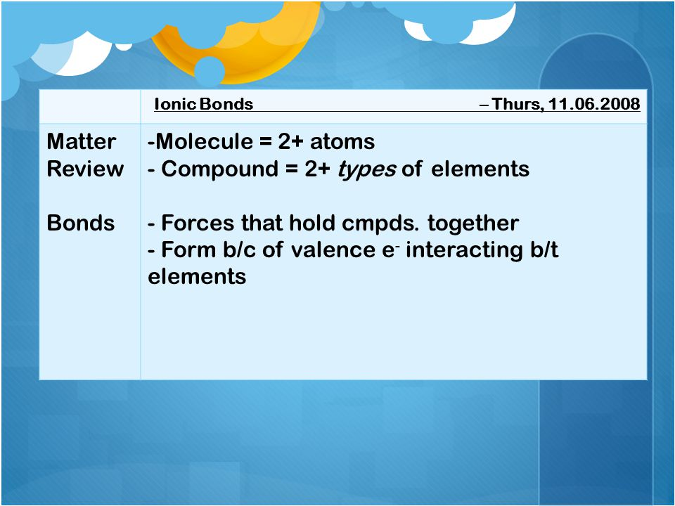 Ionic Bonds – Thurs, 11.06.2008 Matter Review Bonds -Molecule = 2+ atoms - Compound = 2+ types of elements - Forces that hold cmpds.