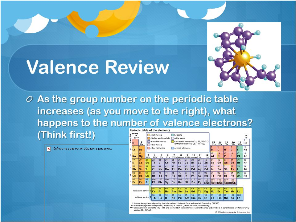 Valence Review As the group number on the periodic table increases (as you move to the right), what happens to the number of valence electrons.