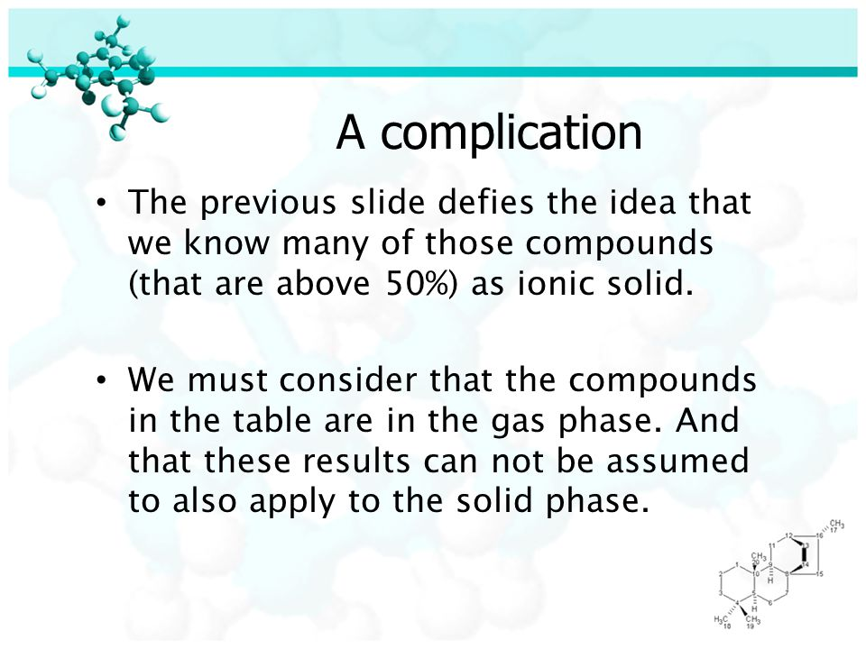 A complication The previous slide defies the idea that we know many of those compounds (that are above 50%) as ionic solid.