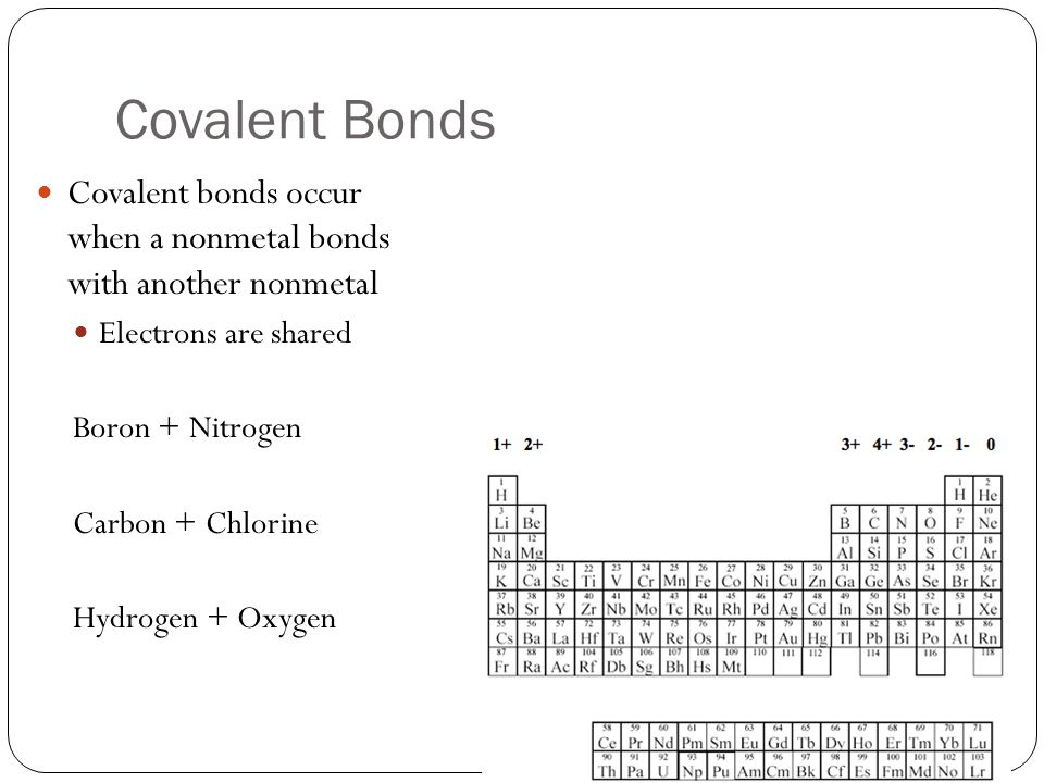 Covalent Bonds Covalent bonds occur when a nonmetal bonds with another nonmetal Electrons are shared Boron + Nitrogen Carbon + Chlorine Hydrogen + Oxy