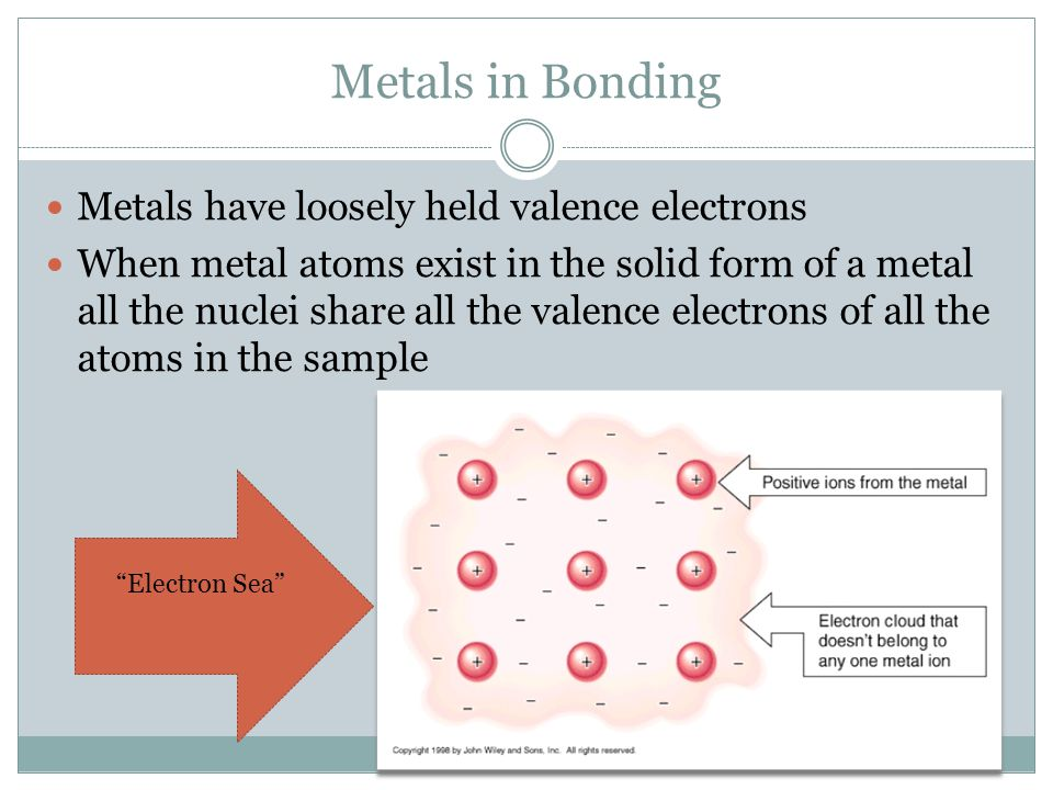 Metals in Bonding Metals have loosely held valence electrons When metal atoms exist in the solid form of a metal all the nuclei share all the valence electrons of all the atoms in the sample Electron Sea