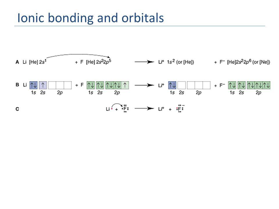 Ionic bonding and orbitals