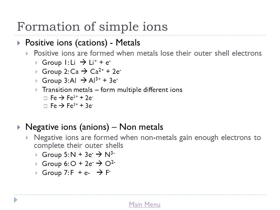 Main Menu Formation of simple ions  Positive ions (cations) - Metals  Positive ions are formed when metals lose their outer shell electrons  Group 1: Li  Li + + e -  Group 2: Ca  Ca 2+ + 2e -  Group 3: Al  Al 3+ + 3e -  Transition metals – form multiple different ions  Fe  Fe 2+ + 2e -  Fe  Fe 3+ + 3e -  Negative ions (anions) – Non metals  Negative ions are formed when non-metals gain enough electrons to complete their outer shells  Group 5: N + 3e -  N 3-  Group 6: O + 2e -  O 2-  Group 7: F + e-  F -
