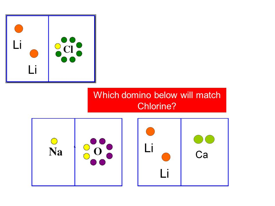 Which domino below will match Chlorine
