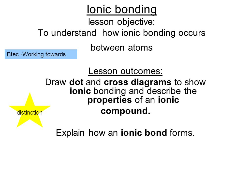 Ionic bonding lesson objective: To understand how ionic bonding occurs between atoms Lesson outcomes: Draw dot and cross diagrams to show ionic bonding and describe the properties of an ionic compound.