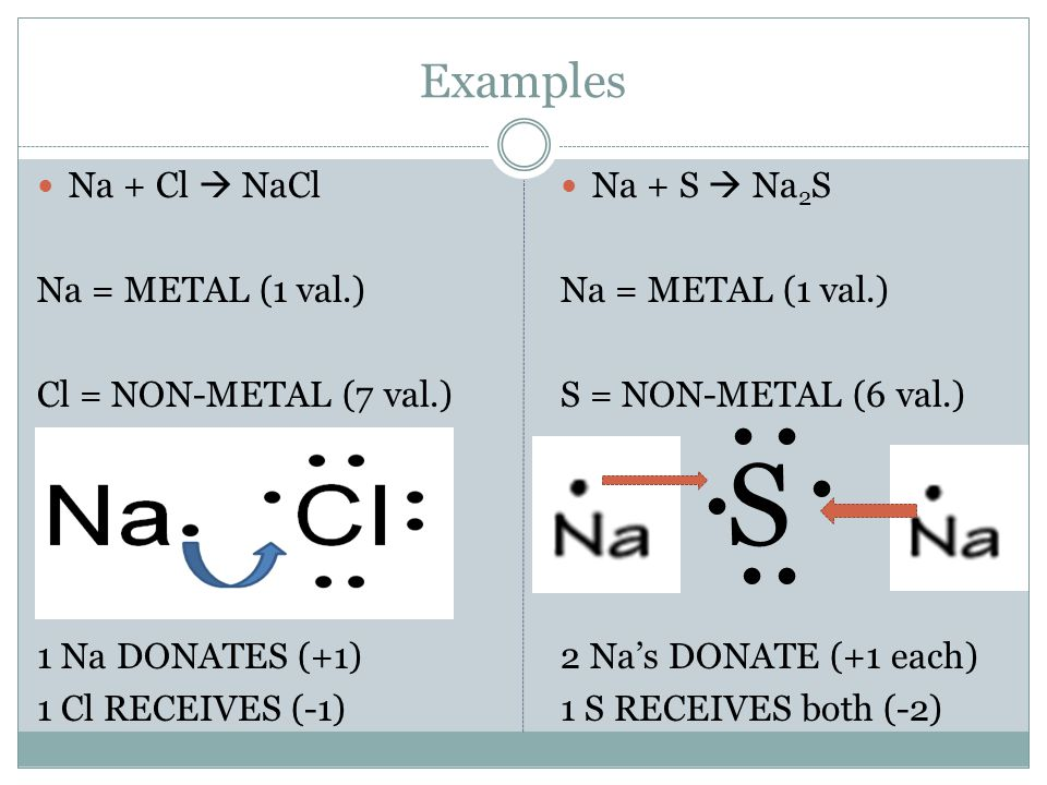 Examples Na + Cl  NaCl Na = METAL (1 val.) Cl = NON-METAL (7 val.) 1 Na DONATES (+1) 1 Cl RECEIVES (-1) Na + S  Na 2 S Na = METAL (1 val.) S = NON-METAL (6 val.) 2 Na's DONATE (+1 each) 1 S RECEIVES both (-2) S......