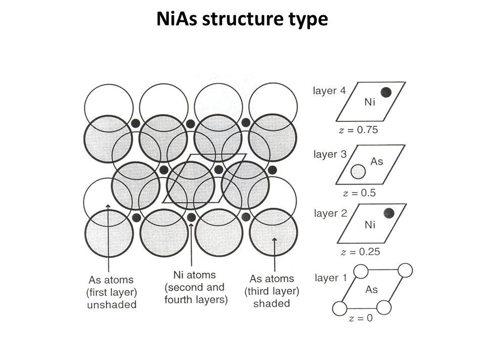 NiAs structure type