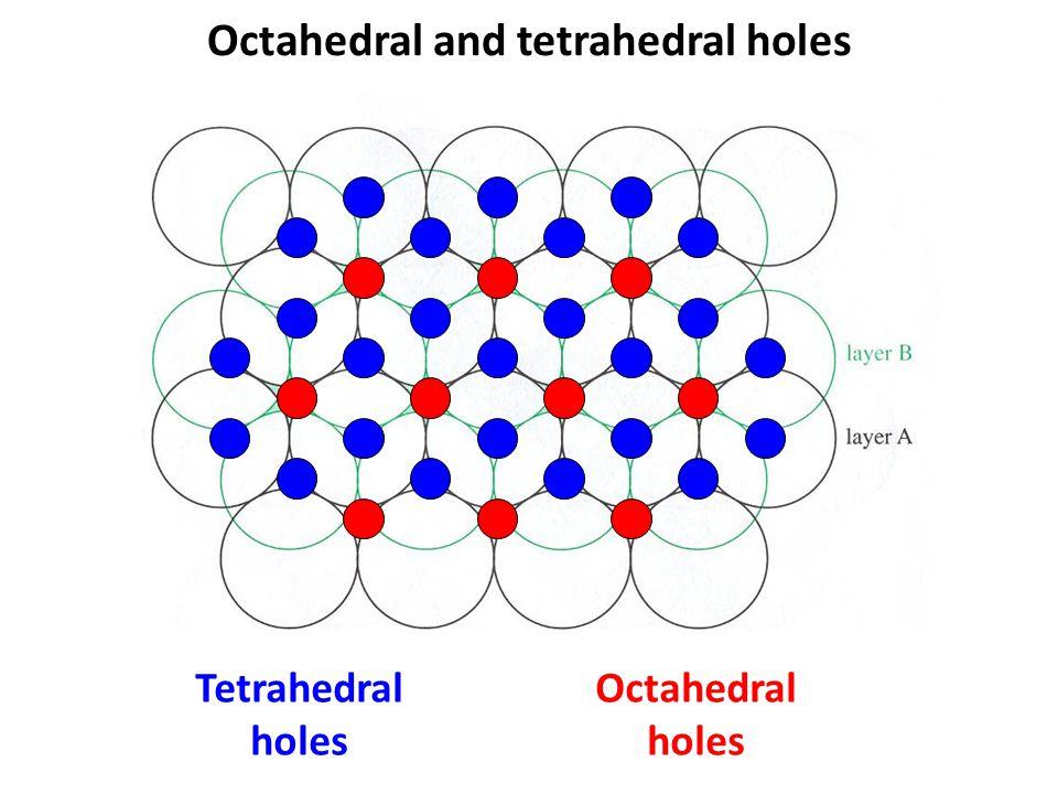 Octahedral holes Tetrahedral holes Octahedral and tetrahedral holes