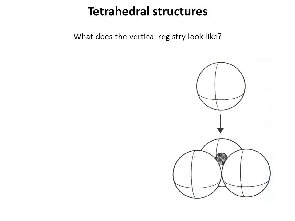 Tetrahedral structures What does the vertical registry look like?