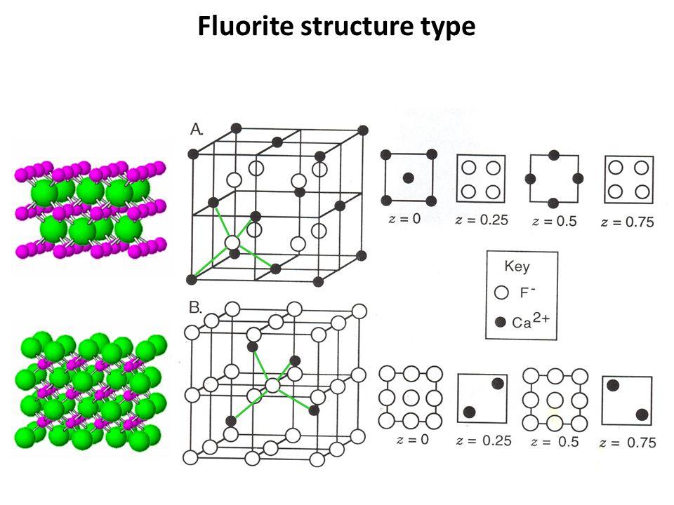 Fluorite structure type