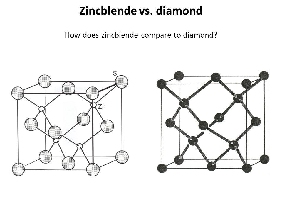 Zincblende vs. diamond How does zincblende compare to diamond?