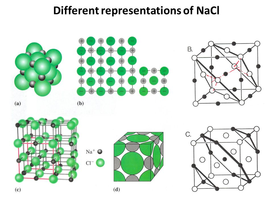 Hexagonal NaCl structure What if we try to build the NaCl structure, except start with an hcp array of close packed atoms (instead of fcc)?
