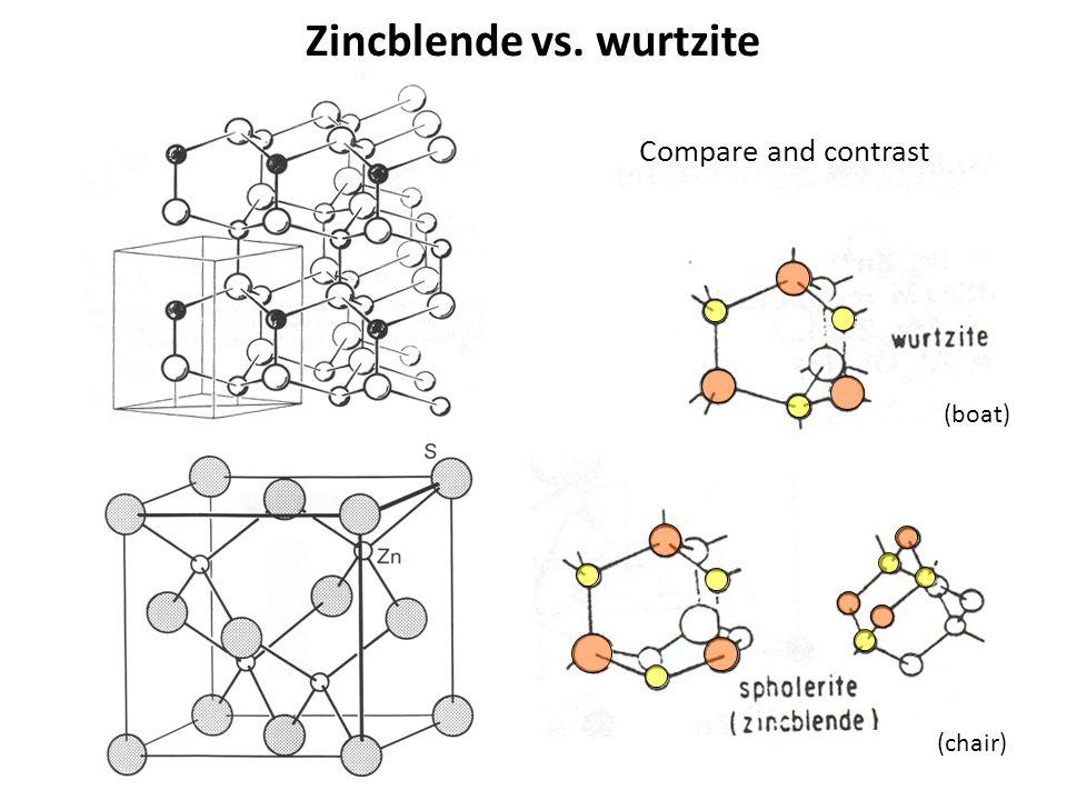 Zincblende vs. wurtzite Compare and contrast (boat) (chair)