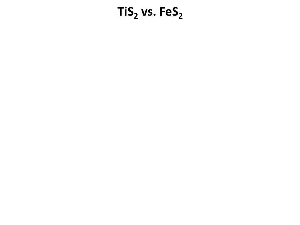 TiS 2 vs. FeS 2