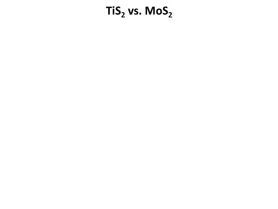 TiS 2 vs. MoS 2