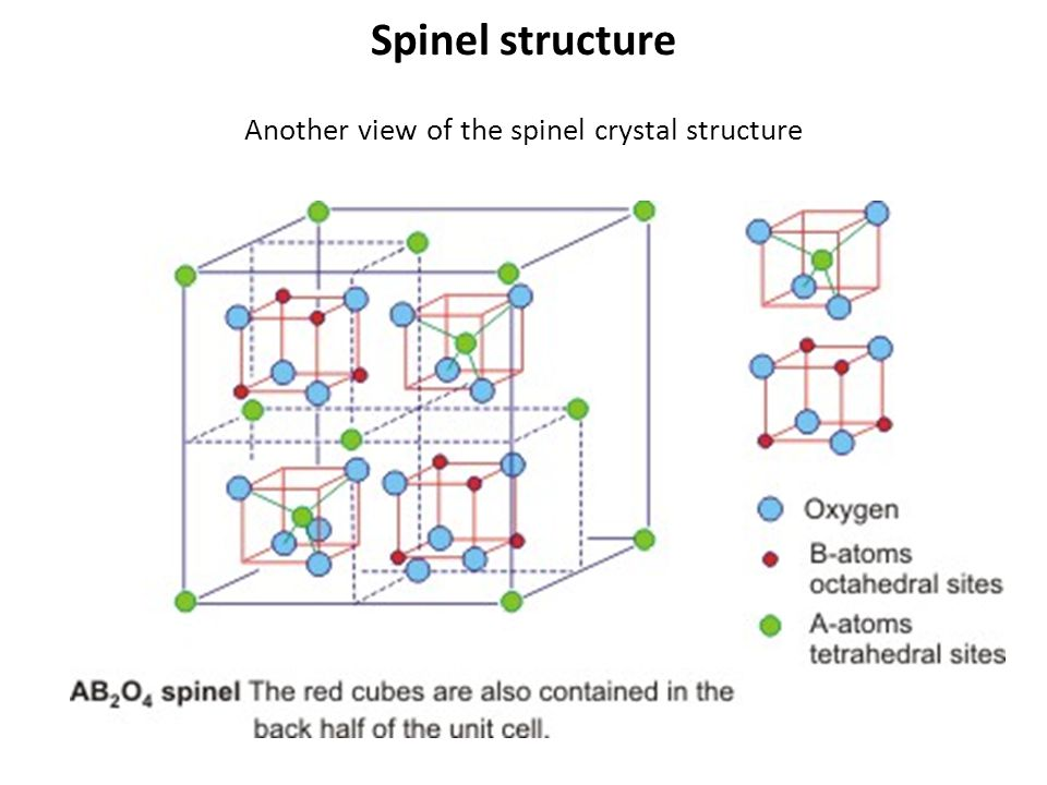 Another view of the spinel crystal structure Spinel structure