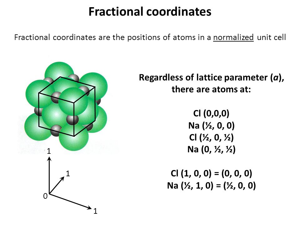 Fractional coordinates Fractional coordinates are the positions of atoms in a normalized unit cell 0 1 1 1 Regardless of lattice parameter (a), there