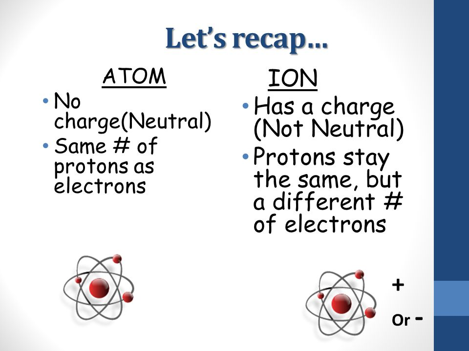 Let's recap… ATOM No charge(Neutral) Same # of protons as electrons ION Has a charge (Not Neutral) Protons stay the same, but a different # of electro