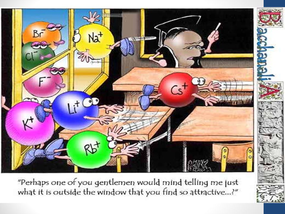 Valence e- what do we know… Which group on the periodic table, do you notice, always has all it's valence electron shell full.
