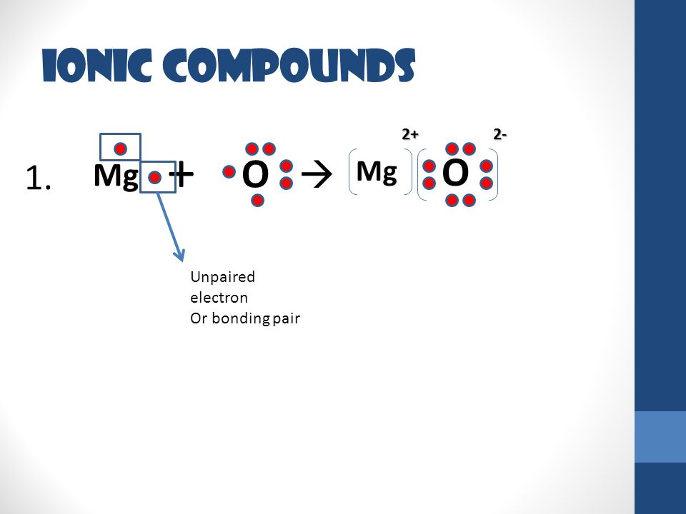 Ionic Compounds Mg + O  O 1. 2+2- Unpaired electron Or bonding pair