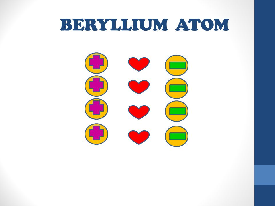 BERYLLIUM ION 2 positive protons left over… so … 2+ Why might Beryllium want to only have 2 e- instead of the original 4?